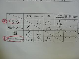 CIMG0138.JPG