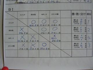 CIMG0145.JPG