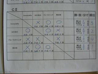 CIMG0147.JPG